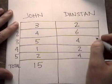 Типичная таблица для учёта попаданий во время соревнования (фото с сайта faceball.org).