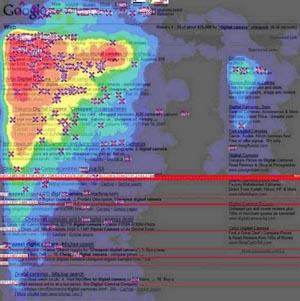 Распределение внимания пользователей ПС